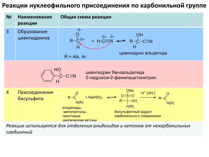 Реакции нуклеофильного присоединения по карбонильной группе