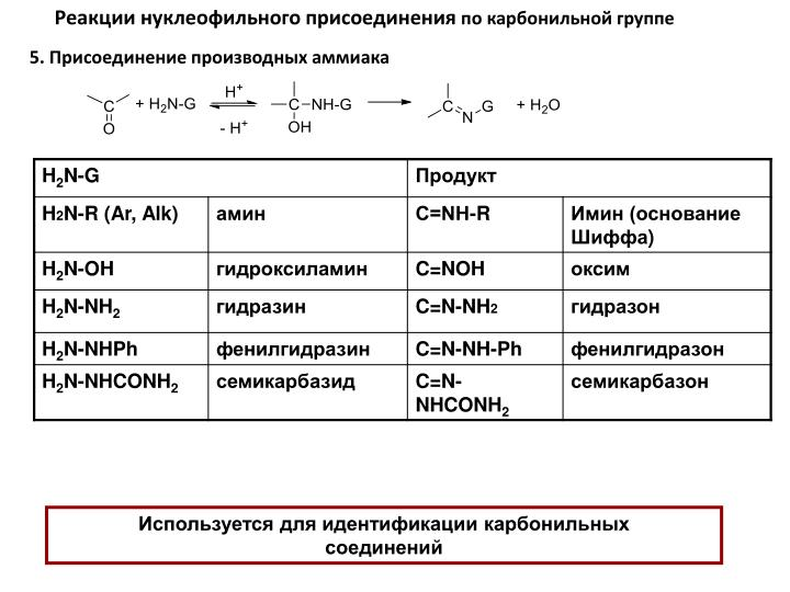 Реакции нуклеофильного присоединения