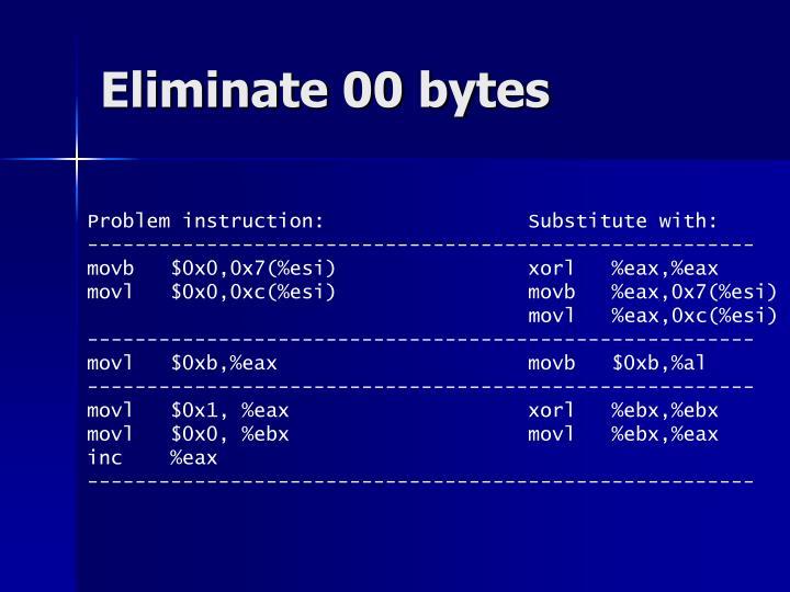 Eliminate 00 bytes