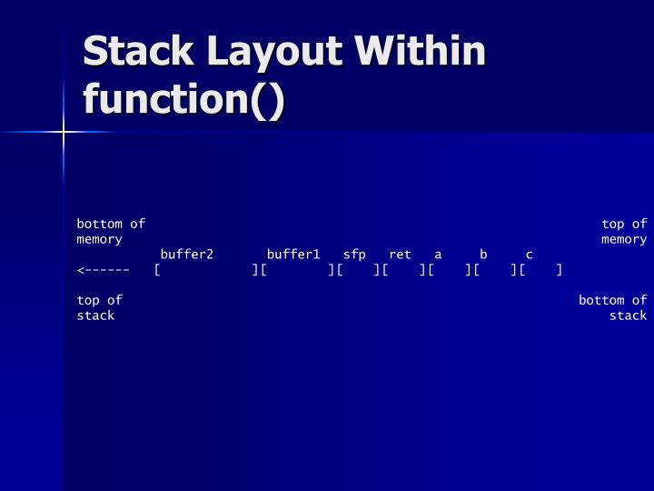 Stack layout within function