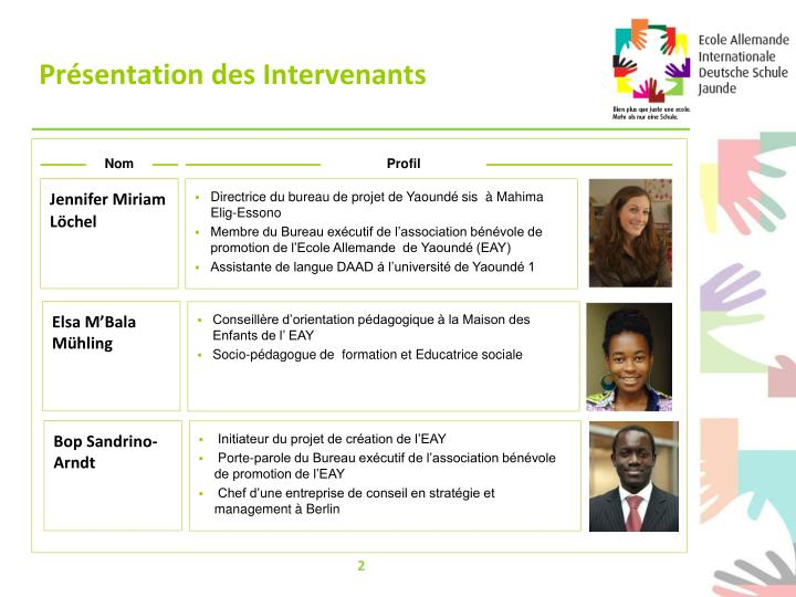 Pr sentation des intervenants