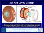 201 mhz cavity concept