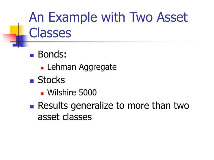 An Example with Two Asset Classes