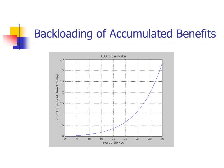 Backloading of Accumulated Benefits