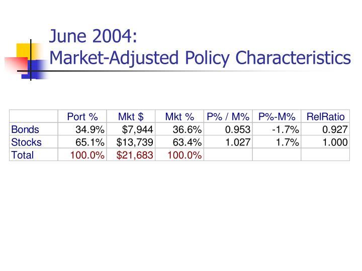 June 2004: