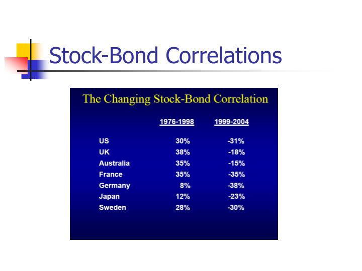 Stock-Bond Correlations