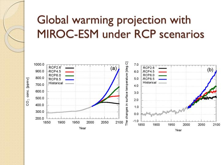 Global warming projection with MIROC-ESM under RCP scenarios