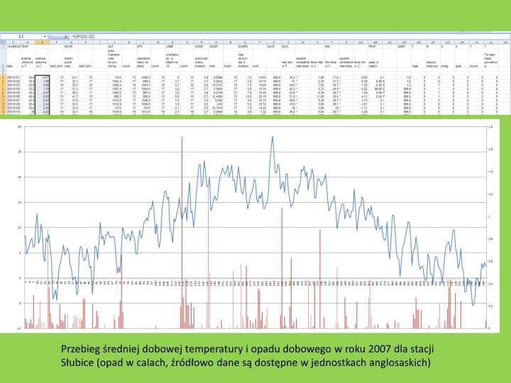 Przebieg średniej dobowej temperatury i opadu dobowego w roku 2007 dla stacji Słubice (opad w calach, źródłowo dane są dostępne w jednostkach anglosaskich)