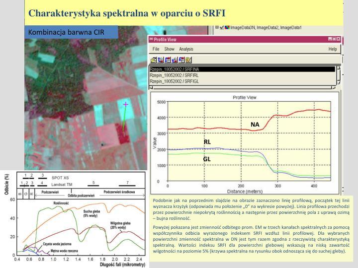 Charakterystyka spektralna w oparciu o SRFI
