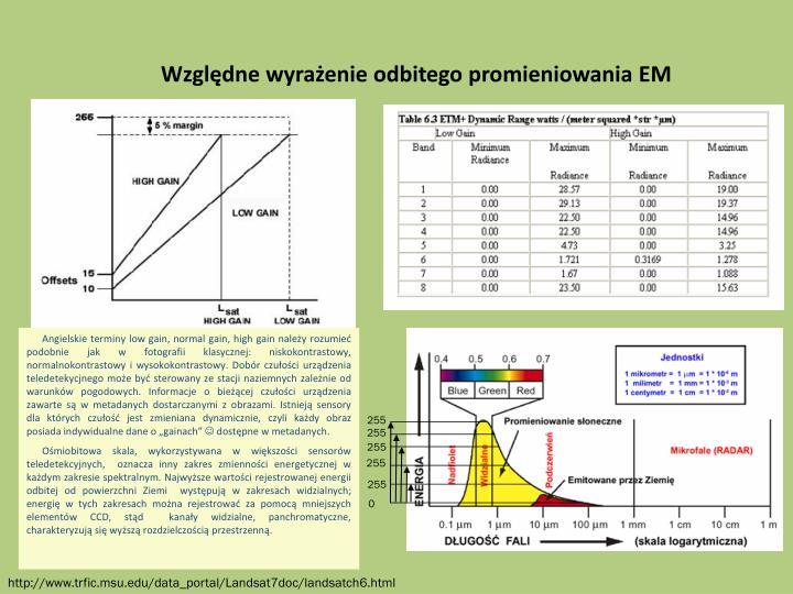 Względne wyrażenie odbitego promieniowania EM