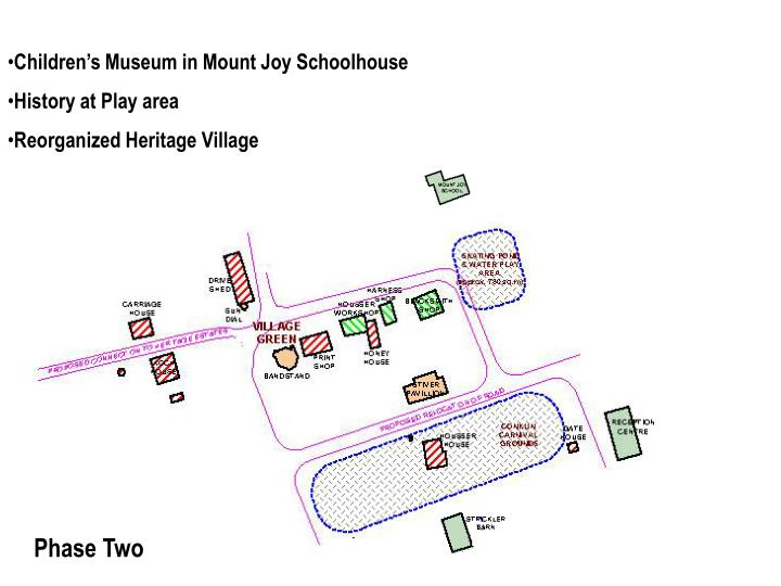 Children's Museum in Mount Joy Schoolhouse
