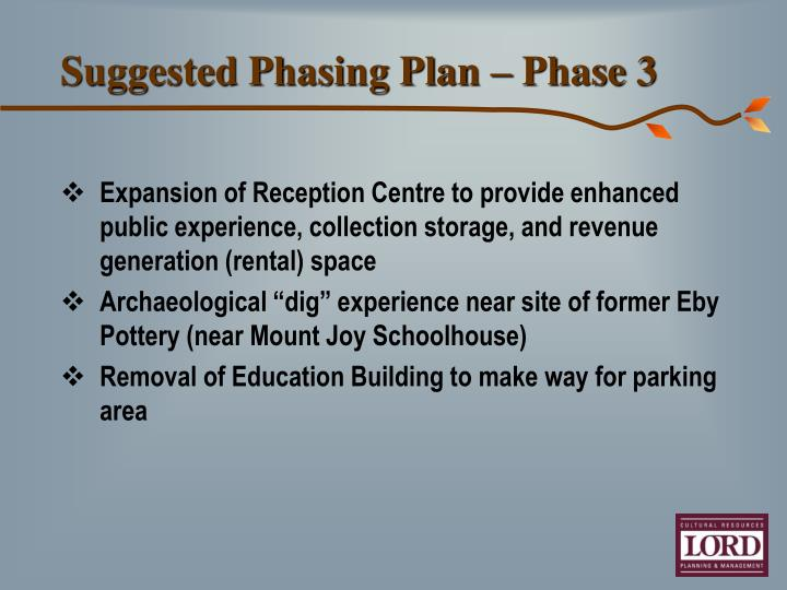 Suggested Phasing Plan – Phase 3
