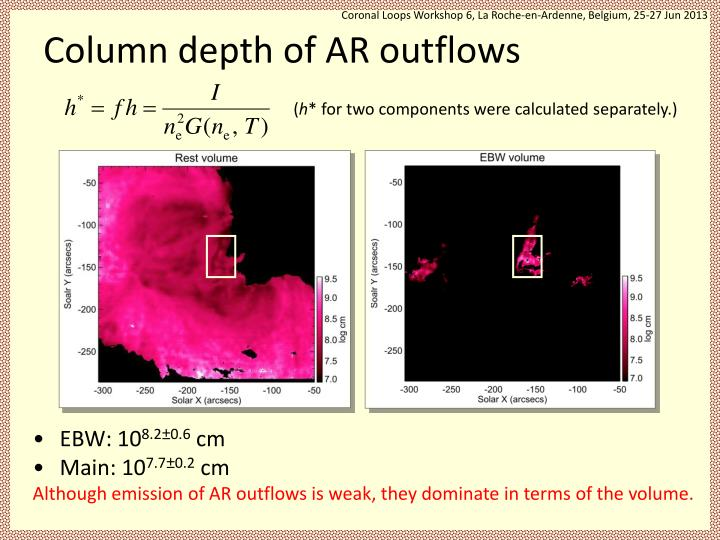 Column depth of AR outflows
