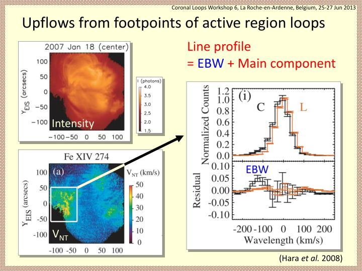 Upflows from footpoints of active region loops