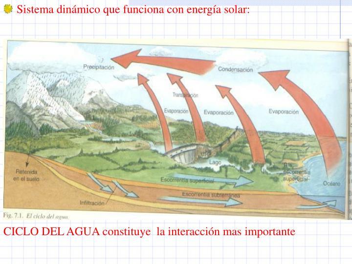 Sistema dinmico que funciona con energa solar: