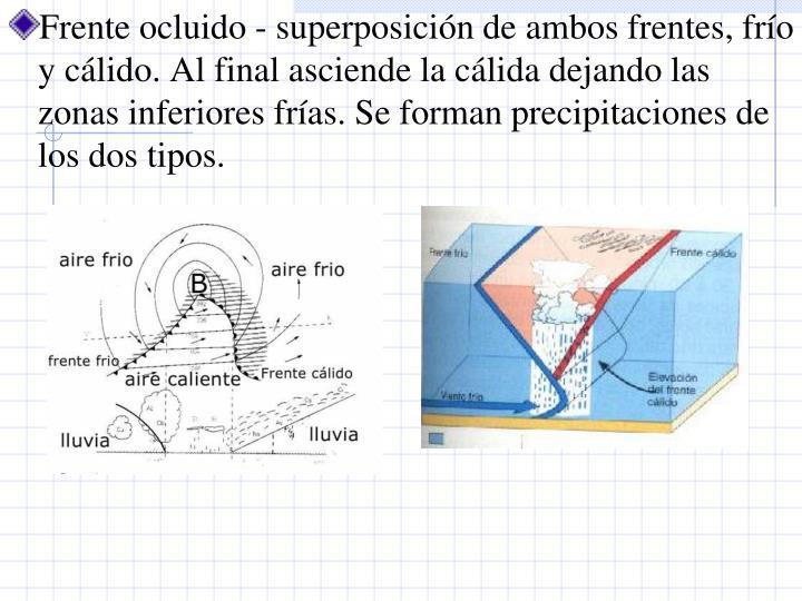Frente ocluido - superposicin de ambos frentes, fro y clido. Al final asciende la clida dejando las zonas inferiores fras. Se forman precipitaciones de los dos tipos.