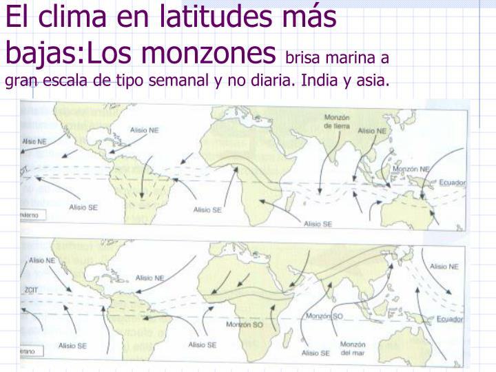 El clima en latitudes ms bajas:Los monzones