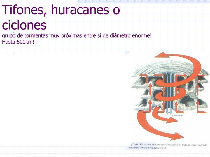 Tifones, huracanes o ciclones