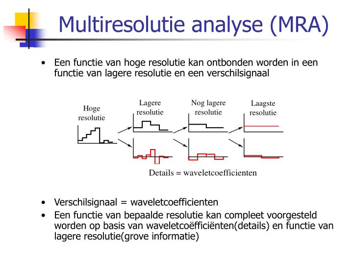 Multiresolutie analyse (MRA)