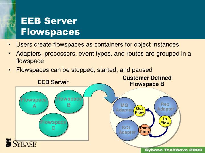 Users create flowspaces as containers for object instances