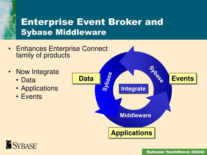 Enhances Enterprise Connect family of products