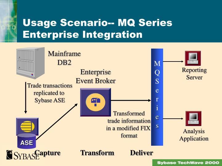 Usage Scenario-- MQ Series