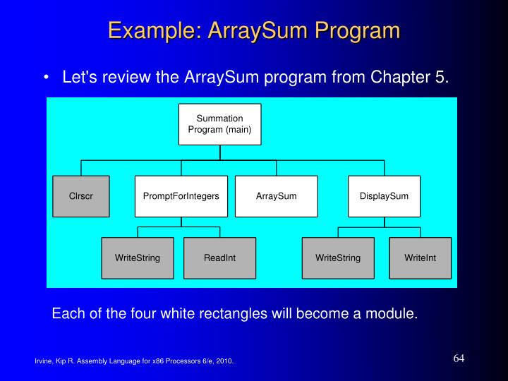 Example: ArraySum Program