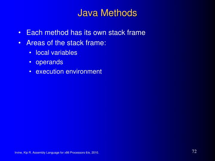Java Methods