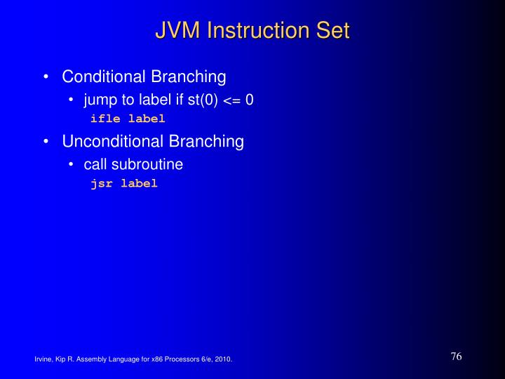 JVM Instruction Set