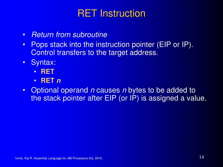 RET Instruction