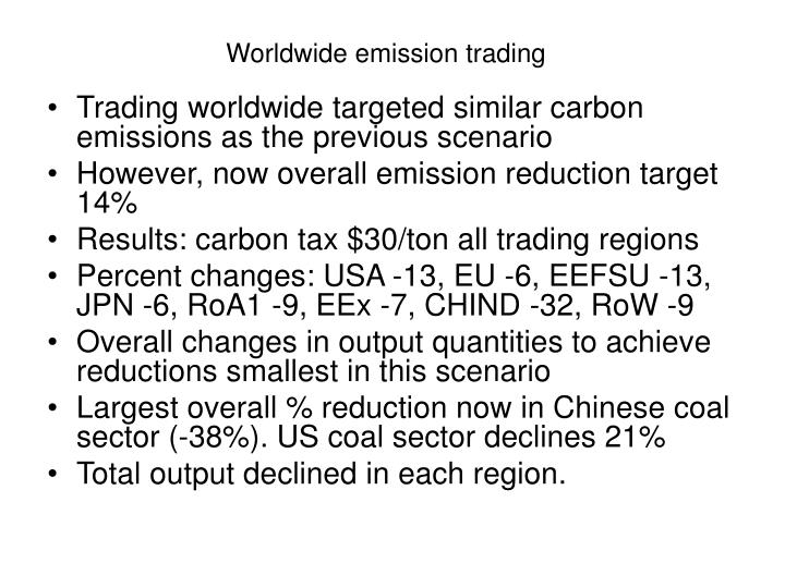 Worldwide emission trading