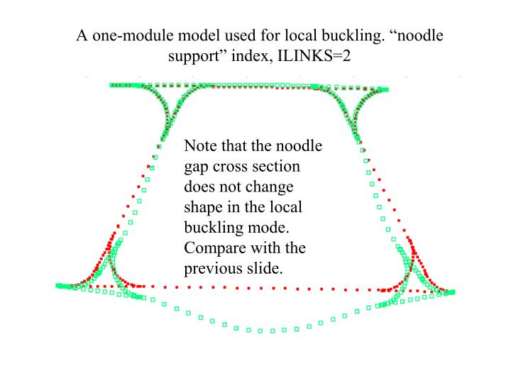 "A one-module model used for local buckling. ""noodle support"" index, ILINKS=2"