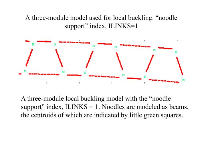 "A three-module model used for local buckling. ""noodle support"" index, ILINKS=1"