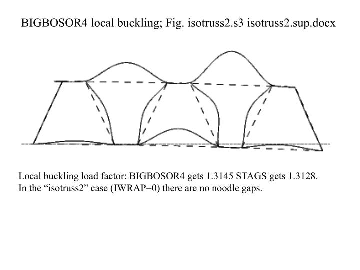 BIGBOSOR4 local buckling; Fig. isotruss2.s3 isotruss2.sup.docx