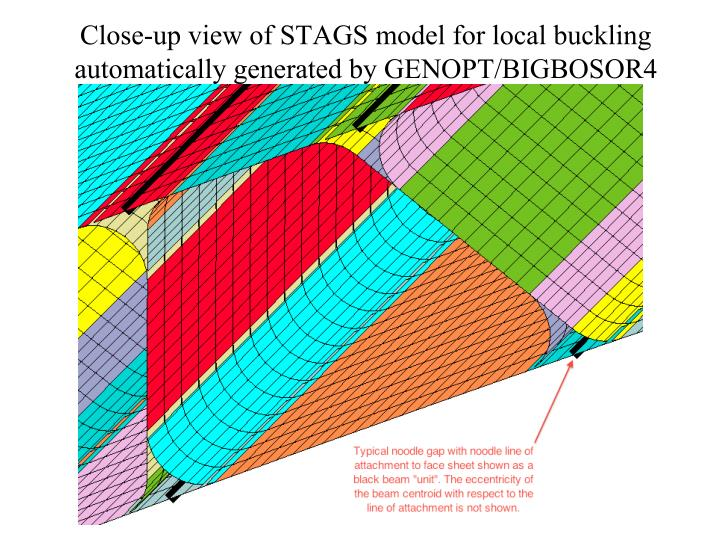 Close-up view of STAGS model for local buckling automatically generated by GENOPT/BIGBOSOR4