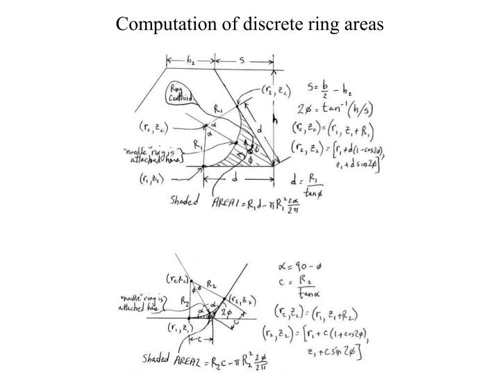 Computation of discrete ring areas