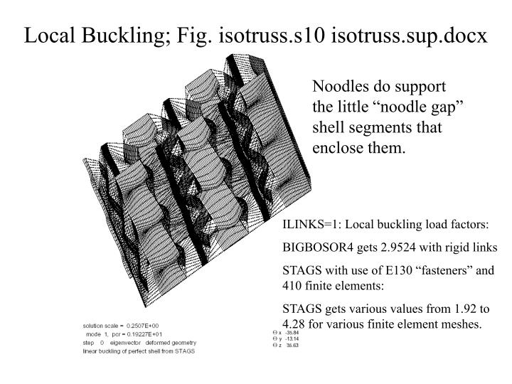Local Buckling; Fig. isotruss.s10 isotruss.sup.docx