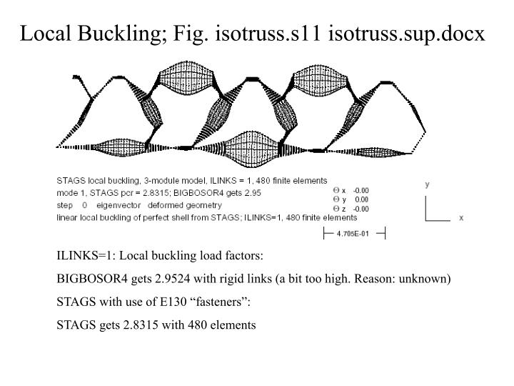 Local Buckling; Fig. isotruss.s11 isotruss.sup.docx