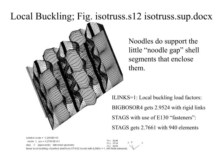 Local Buckling; Fig. isotruss.s12 isotruss.sup.docx