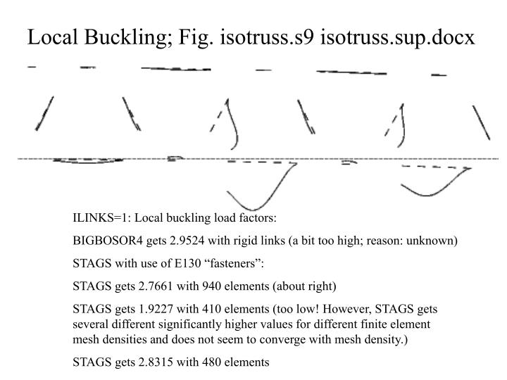 Local Buckling; Fig. isotruss.s9 isotruss.sup.docx