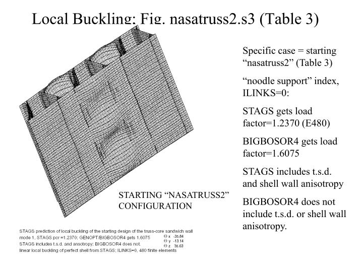 Local Buckling; Fig. nasatruss2.s3 (Table 3)