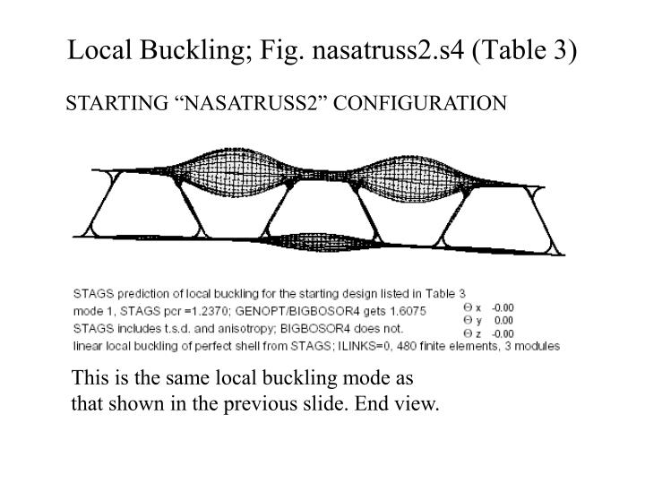 Local Buckling; Fig. nasatruss2.s4 (Table 3)