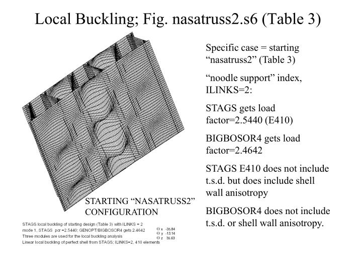 Local Buckling; Fig. nasatruss2.s6 (Table 3)
