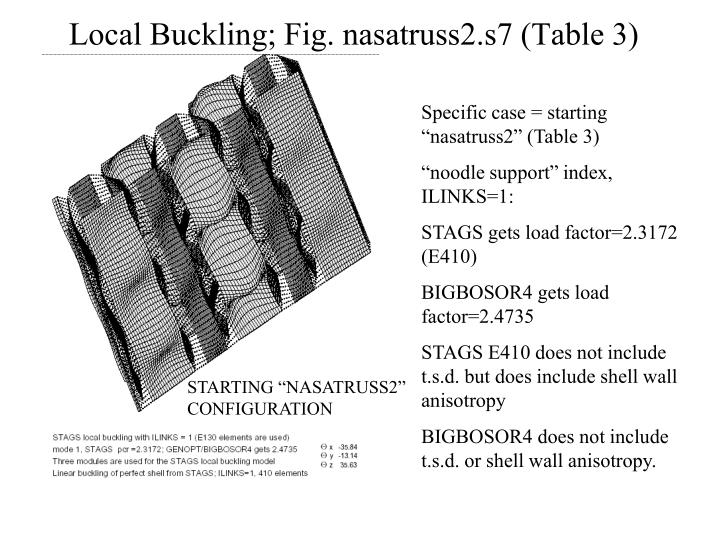 Local Buckling; Fig. nasatruss2.s7 (Table 3)