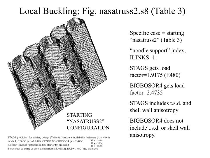Local Buckling; Fig. nasatruss2.s8 (Table 3)