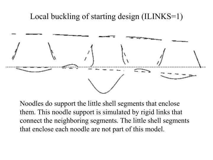 Local buckling of starting design (ILINKS=1)