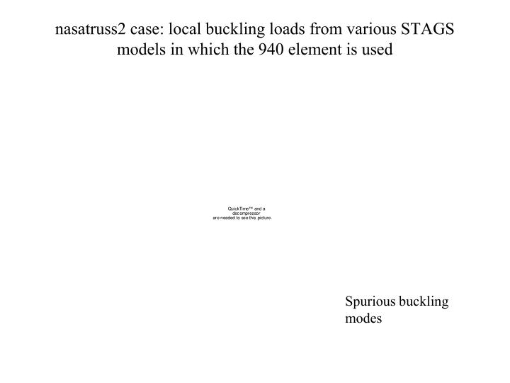 nasatruss2 case: local buckling loads from various STAGS models in which the 940 element is used