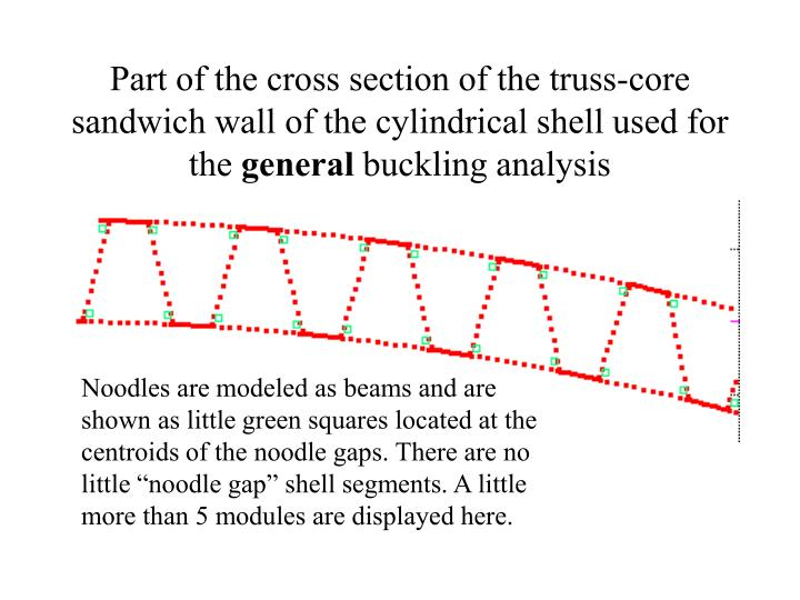Part of the cross section of the truss-core sandwich wall of the cylindrical shell used for the