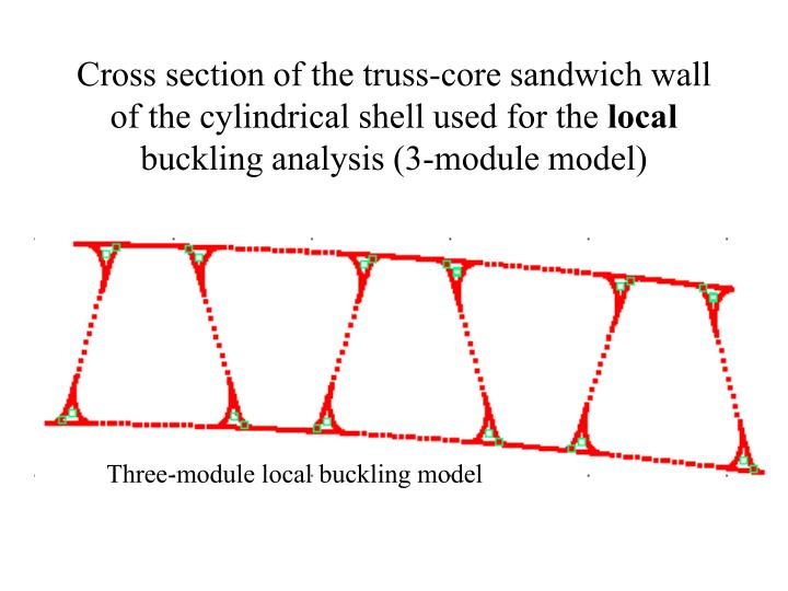 Cross section of the truss-core sandwich wall of the cylindrical shell used for the