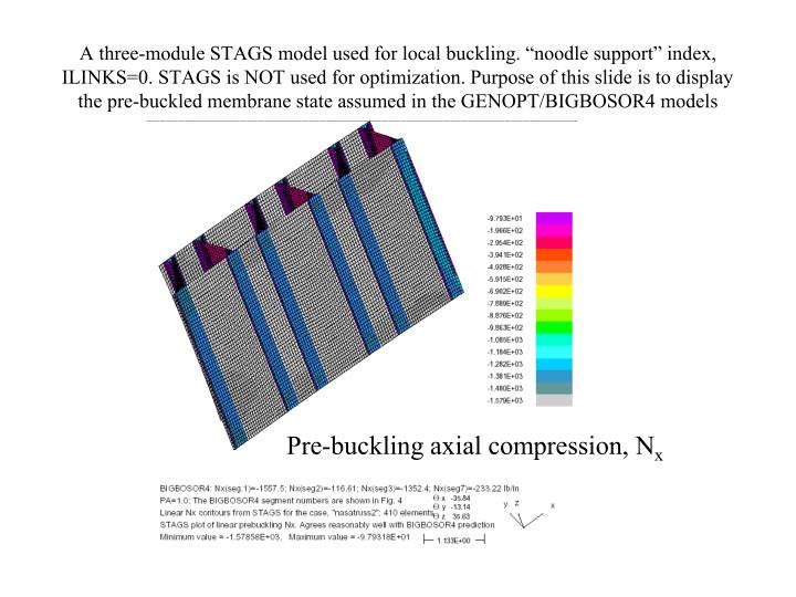 "A three-module STAGS model used for local buckling. ""noodle support"" index, ILINKS=0. STAGS is NOT used for optimization. Purpose of this slide is to display the pre-buckled membrane state assumed in the GENOPT/BIGBOSOR4 models"